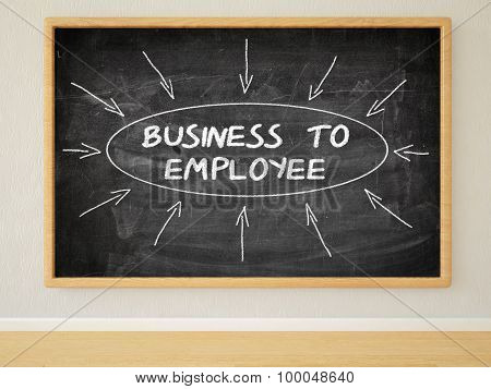 Business to Employee - 3d render illustration of text on black chalkboard in a room. poster