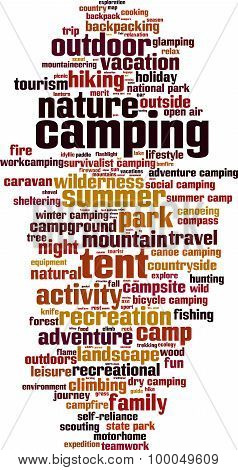 Camping Word Cloud