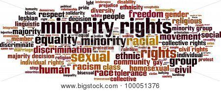 Minority Rights Word Cloud