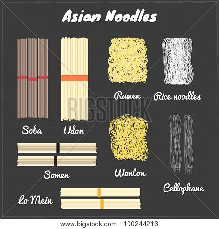 Asian Noodles.