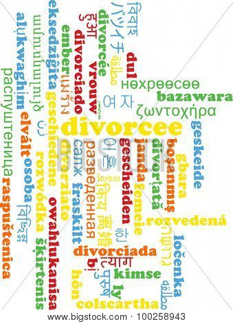 Background concept wordcloud multilanguage international many language illustration of divorcee