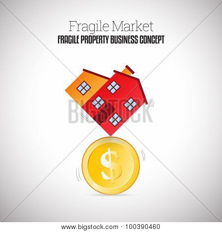 Fragile Property Business