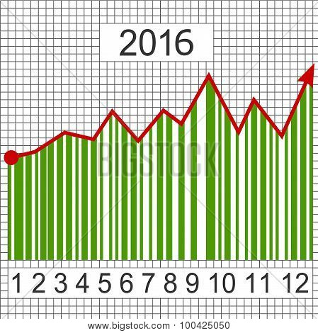 Green business chart in year 2016