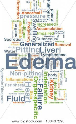 Background concept wordcloud illustration of edema