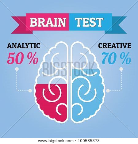 Left Brain And Right Brain Analysis Test | IQ infographic | Percent Level can change under mask menu option poster