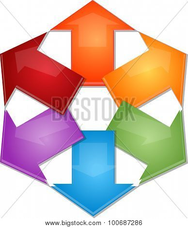 blank business strategy concept infographic diagram arrows pointing outwards illustration Six 6