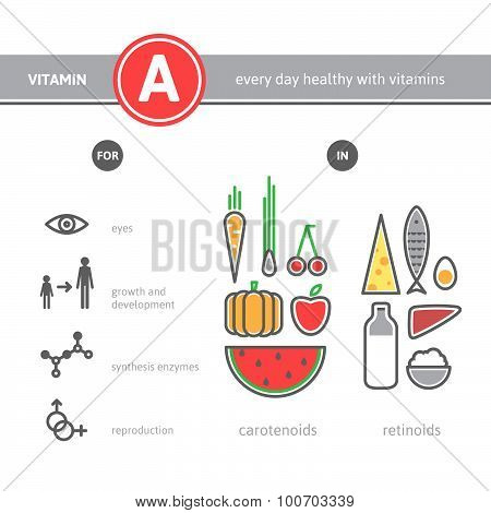 Medical vitamin A source infographics.