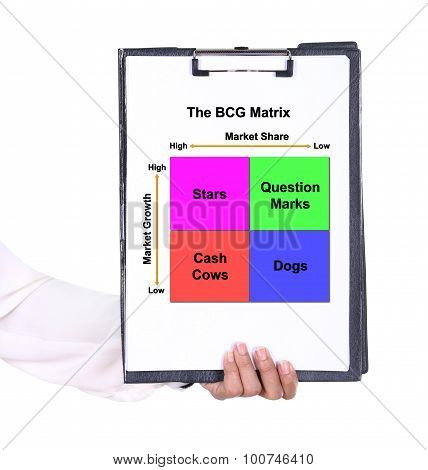 Hand Holding A Clipboard With The Bcg Matrix Chart