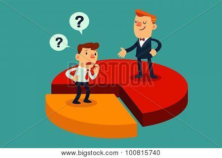 Disadvantage Of Business Partnership