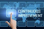 Continuous Improvement concept with interface and world map on blue background poster