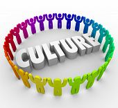 Culture 3d word surrounded by people sharing a common language, values, language and belief system as a company, organization, association, society or religion poster