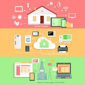 Remote wireless control of home appliances. Place technology concentration, household appliance, smart house, communication house system, automation interconnection, living service illustration poster