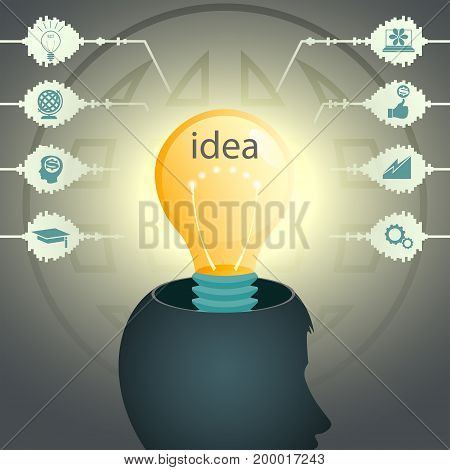 Design with the silhouette of a man s head and a bright glowing light bulb, the globe, brainstorming, the ideas of innovation of the creative process, discoveries, inventions and rationalization