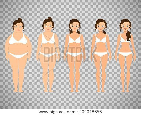 Cartoon woman before and after diet vector illustration isolated on transparent background