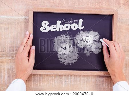 Digital composite of Hand writing school subjects and back to school text on blackboard