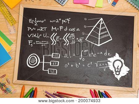 Digital composite of equations on blackboard