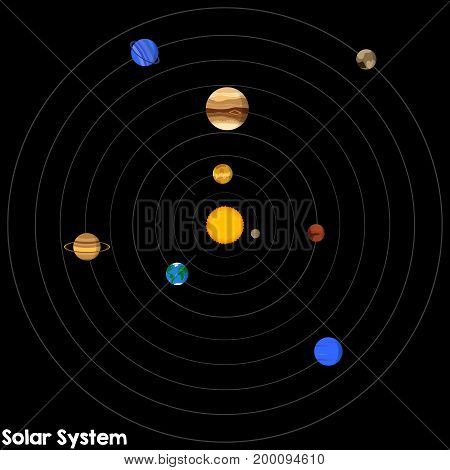 Our solar system and all different planets in it