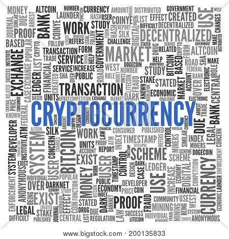 Cryptocurrency poster word cloud concept with central large blue text surrounded by multiple related keywords