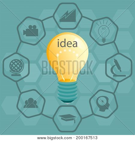 Design with a yellow glowing light bulb and text idea, silhouettes of signs of discovery, inventions