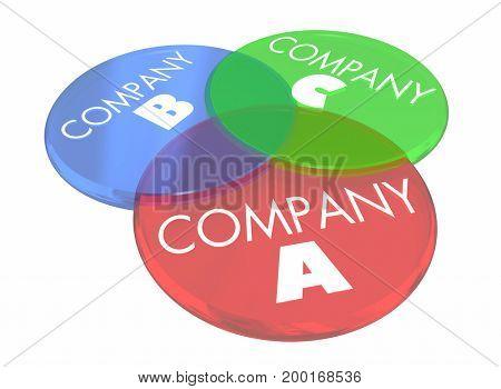 Company A B C Venn Diagram Overlapping Circles 3d Illustration