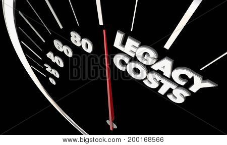 Legacy Costs Measure Impact Liability Lasting Effects 3d Illustration