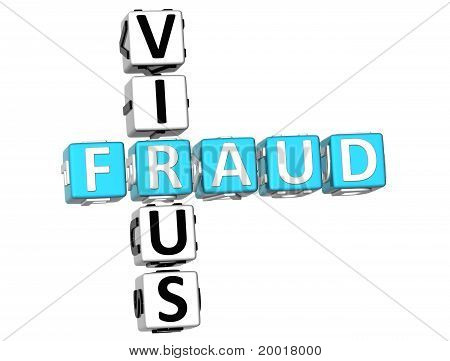 Virus Fraud Crossword