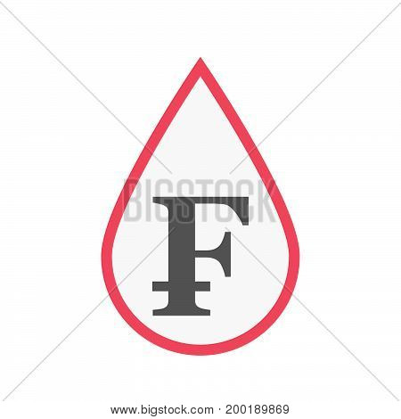 Isolated Blood Drop With A Swiss Franc Sign