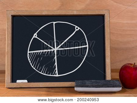 Digital composite of pie chart on blackboard with chalk