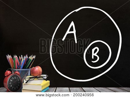 Digital composite of Desk foreground with blackboard graphics of A and B diagram