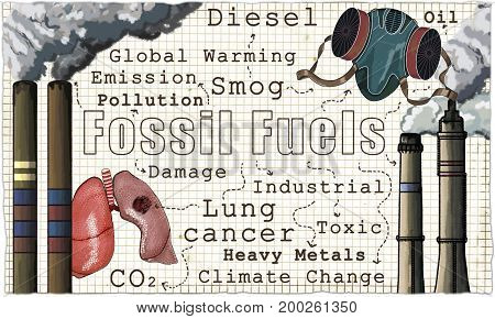 Fossil Fuels Global Warming and the price of Heavy Industry illustrated in Classic style