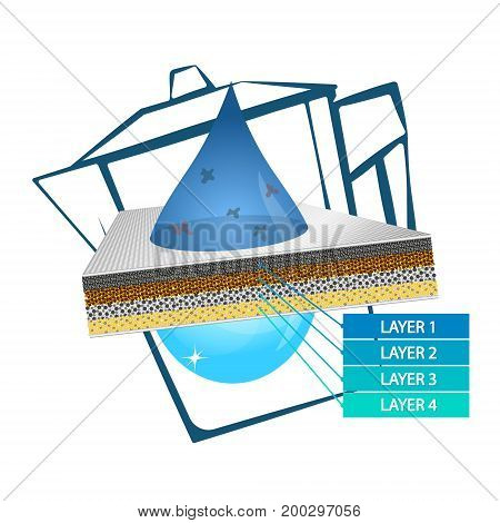 Container for water purification and filter circuit vector illustration