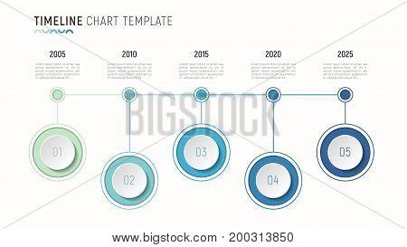 Timeline chart infographic template for data visualization. 5 steps. Vector illustration.