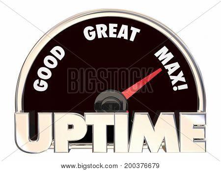 Uptime Maximum Level Rate Gauge Measurement 3d Illustration
