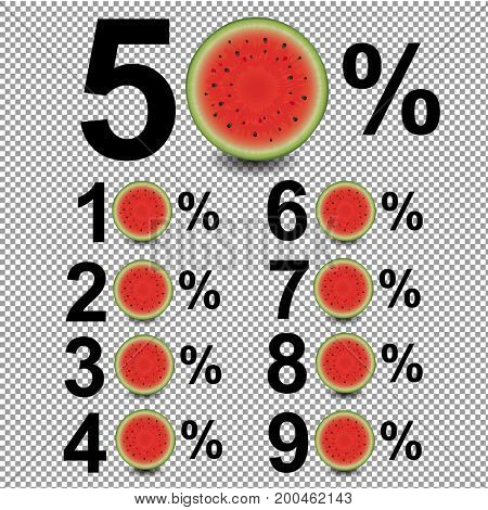 Percents With Watermelon