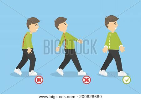 Good and bad posture when walking. Sad and happy man.