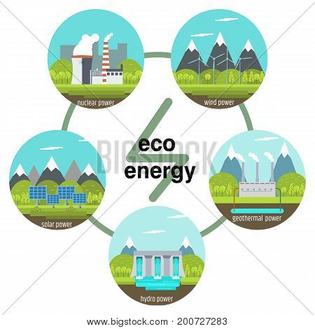 Vector illustration of solar, water, fossil, wind, nuclear power plants. Different types of factories. Renewable electricity. Energy power station types with natural, thermal, hydro, chemical energy