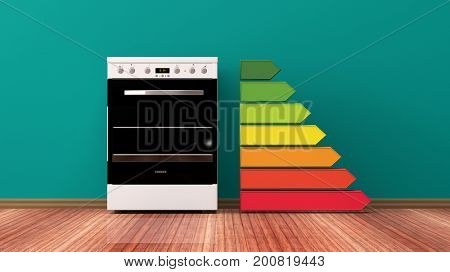 Electric cooker and energy efficiency rating. 3d illustration
