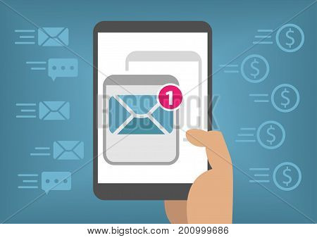 Online e-mail marketing for mobile devices like smart phone by sending newsletters