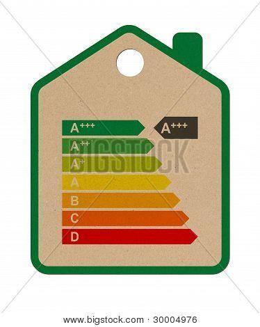 Cardboard of energy label house 2012