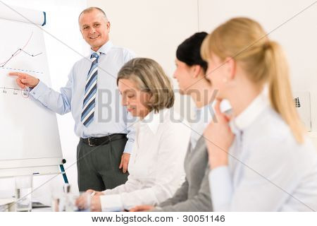 Giving presentation executive businessman during meeting pointing at colleagues
