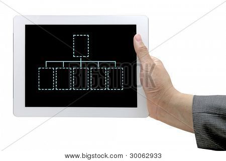 Business Hand Hold Technology Tablet With Empty Organization Chart for Workforce Human Resource Concept