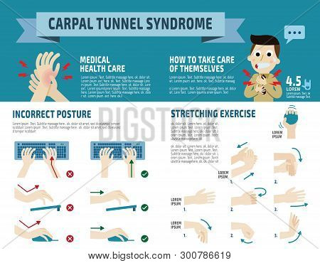 Carpal Tunnel Syndrome Infographic, Health Concept. Flat Design Illustration. Businessman. Businessm