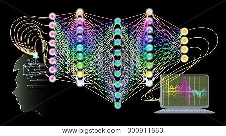 Women Silhouette With Neural Networks Connections In Brain. Artificial Intelligence System. High Tec
