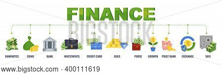Finance. Banner With Icons. Financial Success. Bank And Budget.