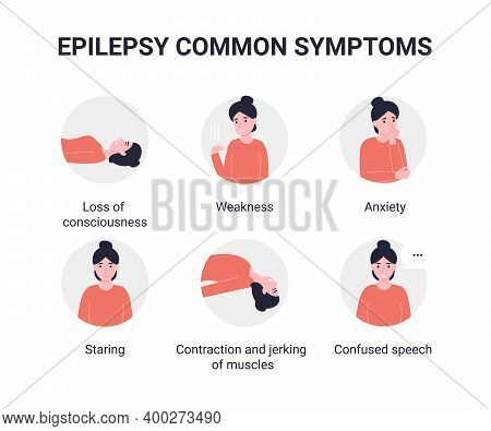 Set Epilepsy Seizure Symptoms. Flat Vector Cartoon Illustration.