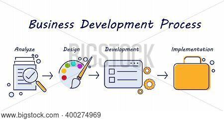 Business Development Process Analyze Design Development Implementation With Flat Style