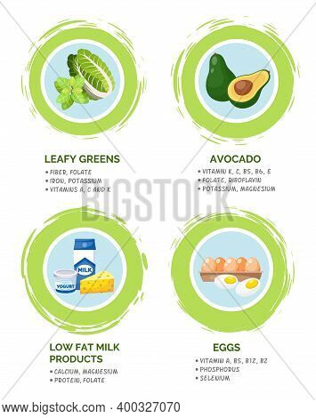 Healthy Foods Information Poster With Useful Products, Content Of Nutrients And Vitamins Flat Vector