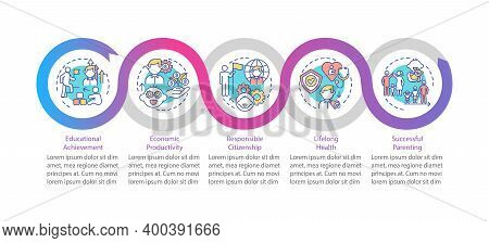 From Childhood To Adulthood Vector Infographic Template. Childcare Presentation Design Elements. Dat
