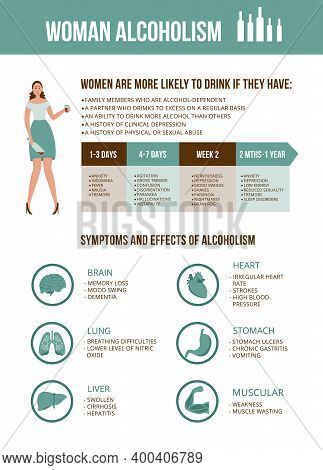 Vector Poster With Causes, Symptoms And Effects Of Female Drunk Addiction.