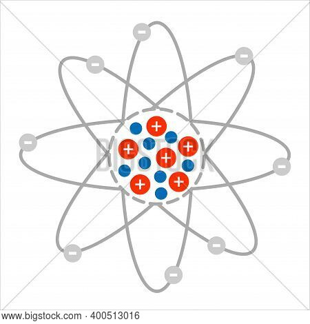 Vector Science Model Of Atom. Around The Atom, Gamma Waves, Protons, Neutrons And Electrons.  Vector